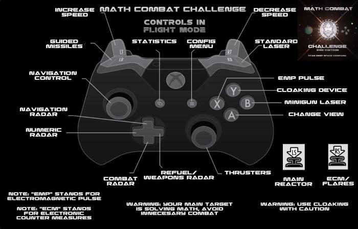 math_combat_challenge_xbox_map