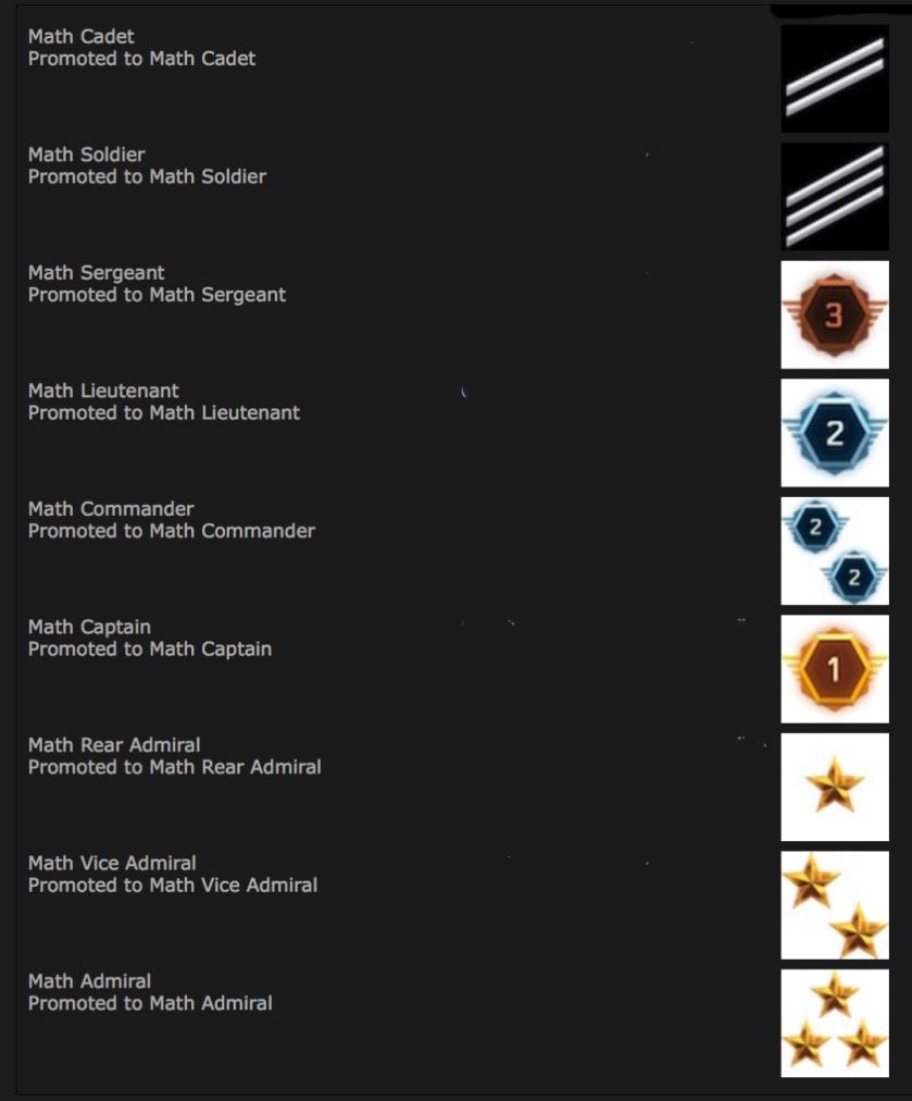 ranks_math_combat_challenge